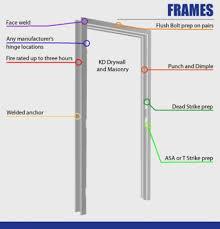 aluminum screen door. Picture Frame Door Pieces \u0026 Aluminum Screen Parts Design In Components