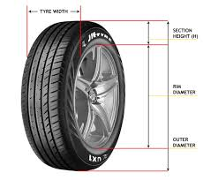 Truck Tire Chart Know Your Tire Tyre Size And Types Jk Tyre