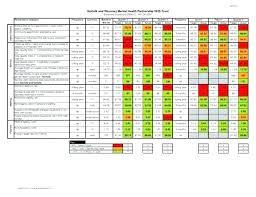 Employee Performance Scorecard Template Excel Excel Scorecard