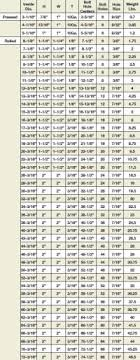 Angle Size And Weight Chart Mild Steel Angle Bar Weight