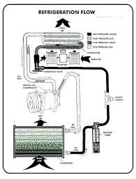 newsletter 29 2009 air conditioning system