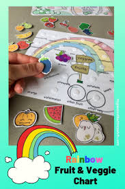 Rainbow Fruits And Vegetables Chart Kids Fruit And Veggie Chart Peas In The Pod Theme Rainbow