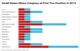 State Of The Union Seating Chart Lok Sabha Election 2019 Congress No Pushover In 268 Seats