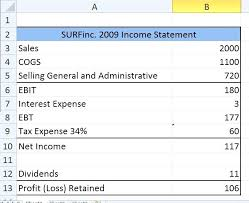 excel income statement profit and loss statement format in excel financial statement