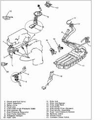 2001 kia sportage fuel pump wiring diagram wire center \u2022 2001 kia sportage wiring diagram pdf top 10 2001 kia sportage repair questions solutions and tips fixya rh fixya com kia sportage wiring diagram pdf 2002 kia sportage wiring diagram