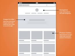 Website Wireframe Template Fascinating Top 28 Free Web Page Wireframe Kits For Web Designers Developers