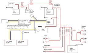 iveco daily wiring diagram wirdig electricial brief campervan conversion campervan conversion