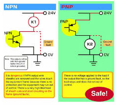 safety sensor use pnp output instead of npn output faq safety sensor use pnp output instead of npn output faq omron ia