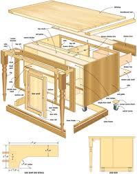 Kitchen Island Plans | Build a kitchen island  Canadian Home Workshop