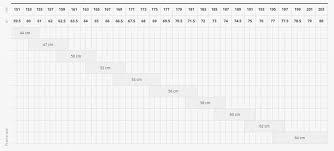 13 Methodical Trek Bike Fitting Chart
