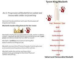Macbeth Character Analysis Worksheet Google Search