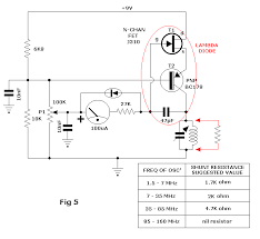 lambdadiodefig5a png the circuit shown is that of a gate dip oscillator used to determine the resonant frequency of parallel lc circuits fet t1 and the bipolar transistor t2