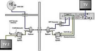 dish network 722k wiring diagram dish wiring diagrams dish network dual tuner receiver wiring diagram