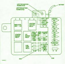 1996 gmc 2500 fuse diagram 1996 wiring diagrams