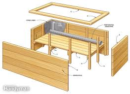 Small Picture Download Wooden Garden Boxes How To Build Solidaria Garden