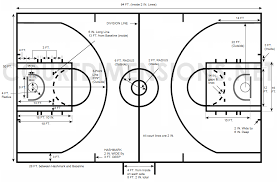 basketball court dimensions merements