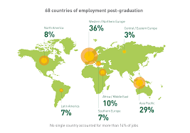 mba career development career support insead by location