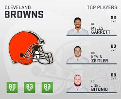 Browns Defense Depth Chart Madden 19 Cleveland Browns Player Ratings Roster Depth