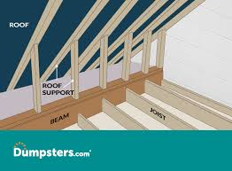 How To Tell If A Wall Is Load Bearing Dumpsters Com