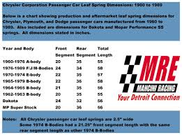 Chrysler Leaf Spring Dimensions