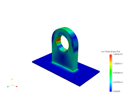 How To Design Lifting Lugs Lifting Lug Manufacturing Simscale