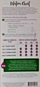 Dilution Chart For Young Living Essential Oils Details About Dilution Chart Essential Oils Reference Card New For Doterra Young Living