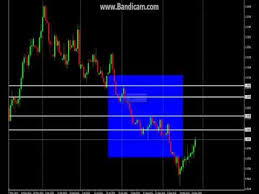 chandelier stop indicator script for financial charts by pipcharlie tradingview best