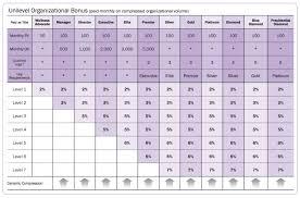 Earn Commissions And Bonuses 13 18 Min Ben Balden