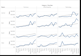 Trendline Charts Pro Add Trend Lines To A Visualization Tableau