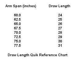 Draw Length Chart Bow Sizing Guide