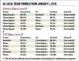 As Mumbai Gets Used To Ac Local It May Have To Learn To