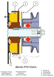electric pto clutch rebuild kit john mower deck parts rebuild kit pto clutch wiring diagram electric pto clutch rebuild kit cub cadet clutch diagram electric removal rebuild kit fireplace mantels wood electric pto clutch