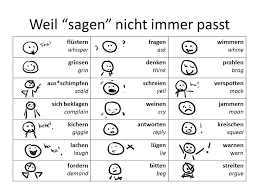 Sagen Synonyms Reference Chart For Students German