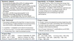 project charter sample project charter chemicalengineering4u