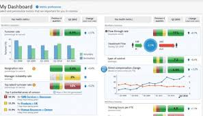 hr dashboard in excel 70 hr metrics with examples human resources hr manages people