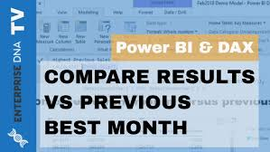 Compare Current Results To The Prior Best Performance Month