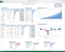 personal finance excel some excel bi myths debunked 3 limited dashboards xlcubed blog