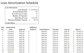 Amortization Schedule Excel Short Term Loan Calculator Repayment ...