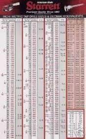 Starrett Hole Saw Size Chart Starrett 1214 Tap Drill Decimal Reference Wall Chart On