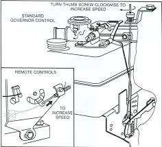 briggs and stratton carb linkage diagram briggs 11hp briggs and stratton carburetor linkage diagram 11hp on briggs and stratton carb linkage diagram