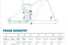 Giant Sizing Chart 2015 Mtb Frame Geometry Part 1 How It Fits Singletracks