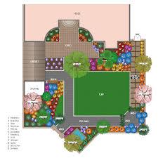 pict garden design layout to