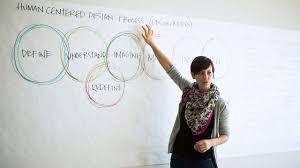 Design Thinking Smu Why Higher Education Needs Design Thinking