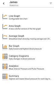 Mydiary Blood Pressure Log