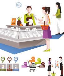 Skills For Retail Associate Course Short Retail Retail Sales Associate Skills