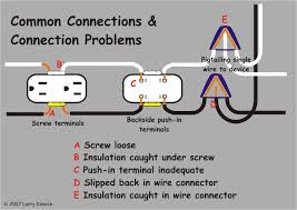 home wiring basics faqs an example of pigtailing diagrammed