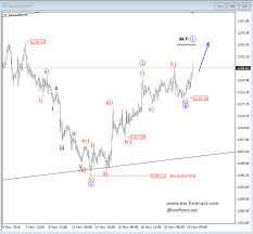 Gold Elliott Wave Charts Elliott Wave Analysis Gold Update