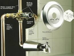 fixing a bathtub leaky faucet ideas