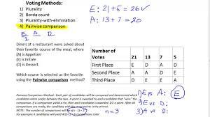 Survey Pairwise Comparison Method Of Voting
