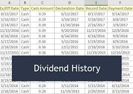 Stock Quotes Interesting Historical Stock Prices In Excel Historical Stock Quotes With